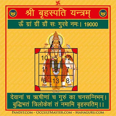 Shri Brihaspati Yantra