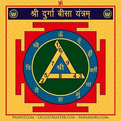 Shri Durga Bisa Yantra