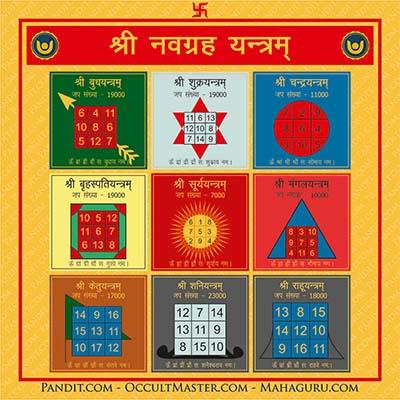 Shri Navgrah Yantra
